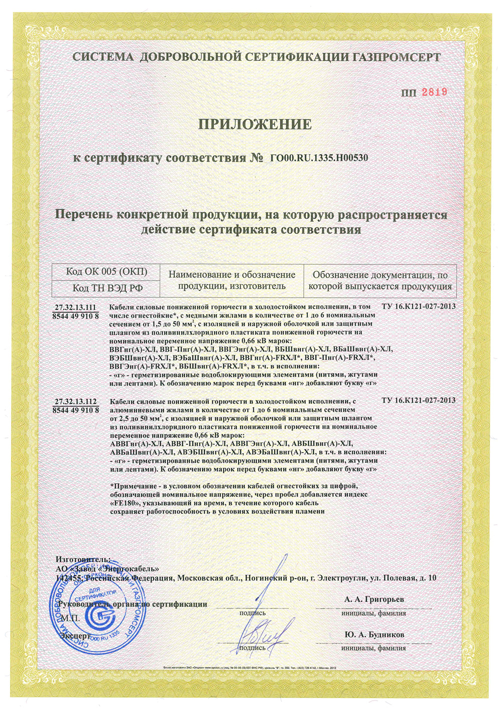 The appendix №1 to the Certificate of Conformity № ГО00.RU.1335.Н00530.