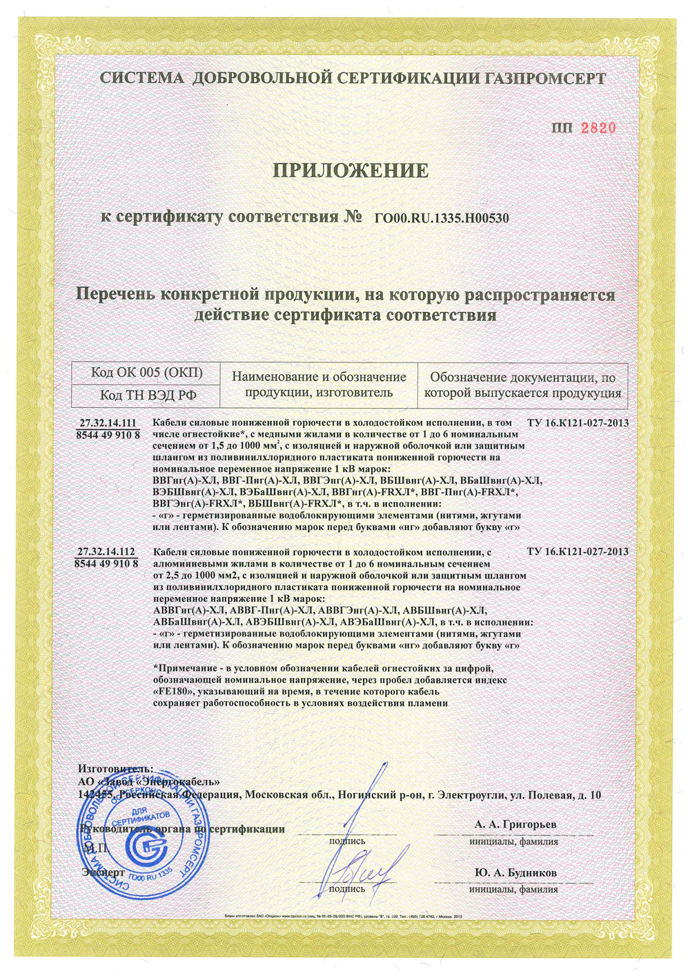 The appendix №2 to the Certificate of Conformity № ГО00.RU.1335.Н00530.