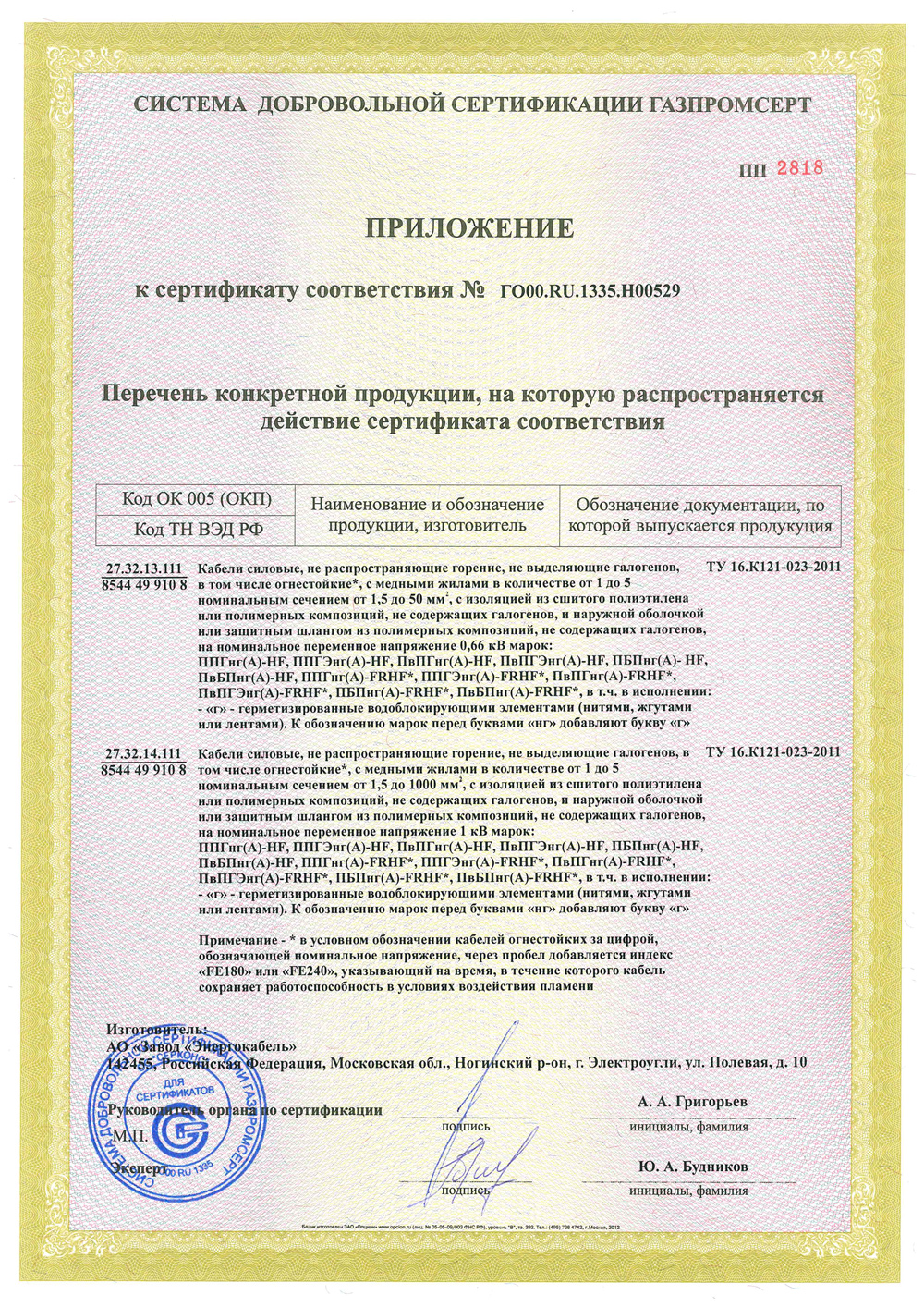 The appendix to the Certificate of Conformity № ГО00.RU.1335.Н00529.