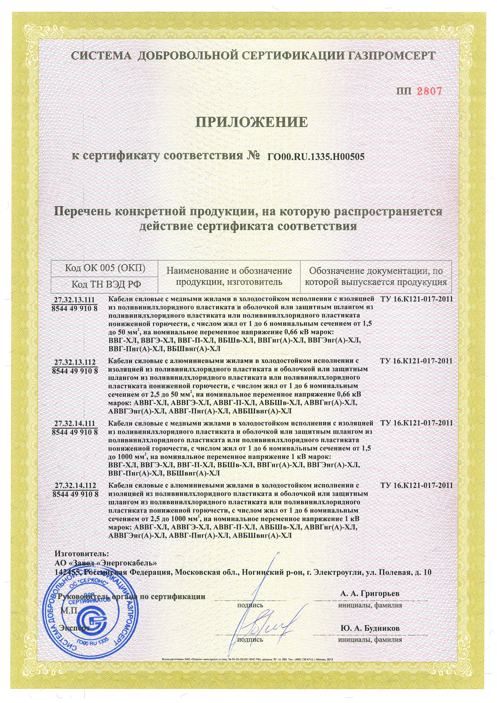 The appendix to the Certificate of Conformity № ГО00.RU.1335.Н00505.