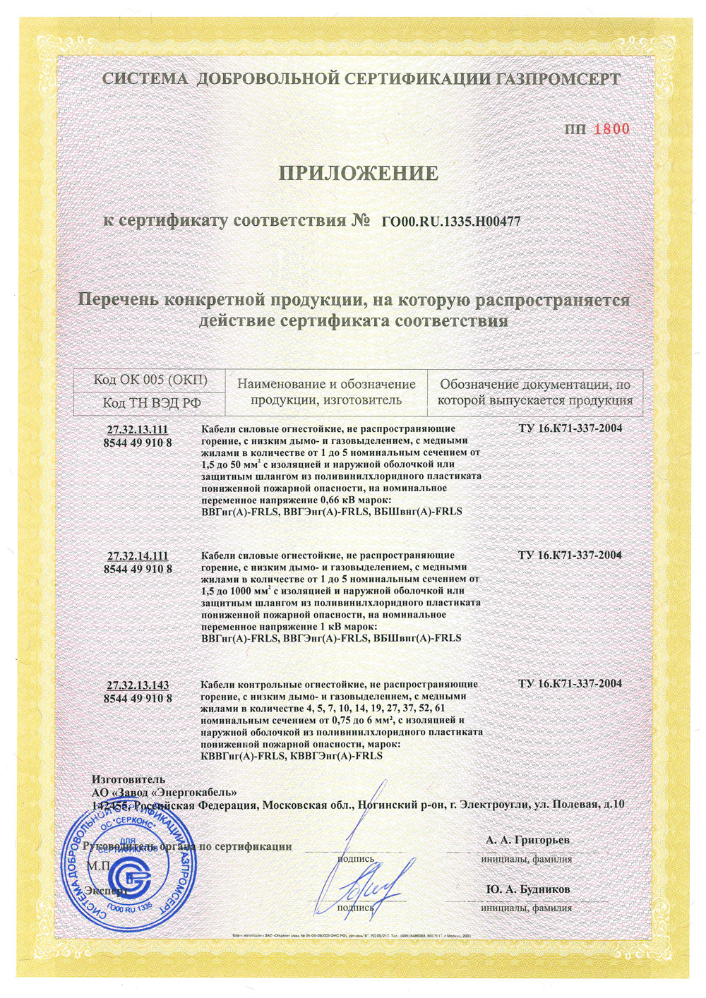 The appendix №1 to the Certificate of Conformity № ГО00.RU.1335.Н00477.