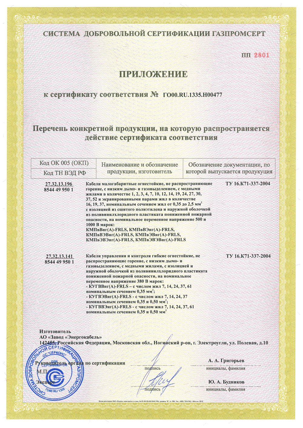 The appendix №2 to the Certificate of Conformity № ГО00.RU.1335.Н00477.