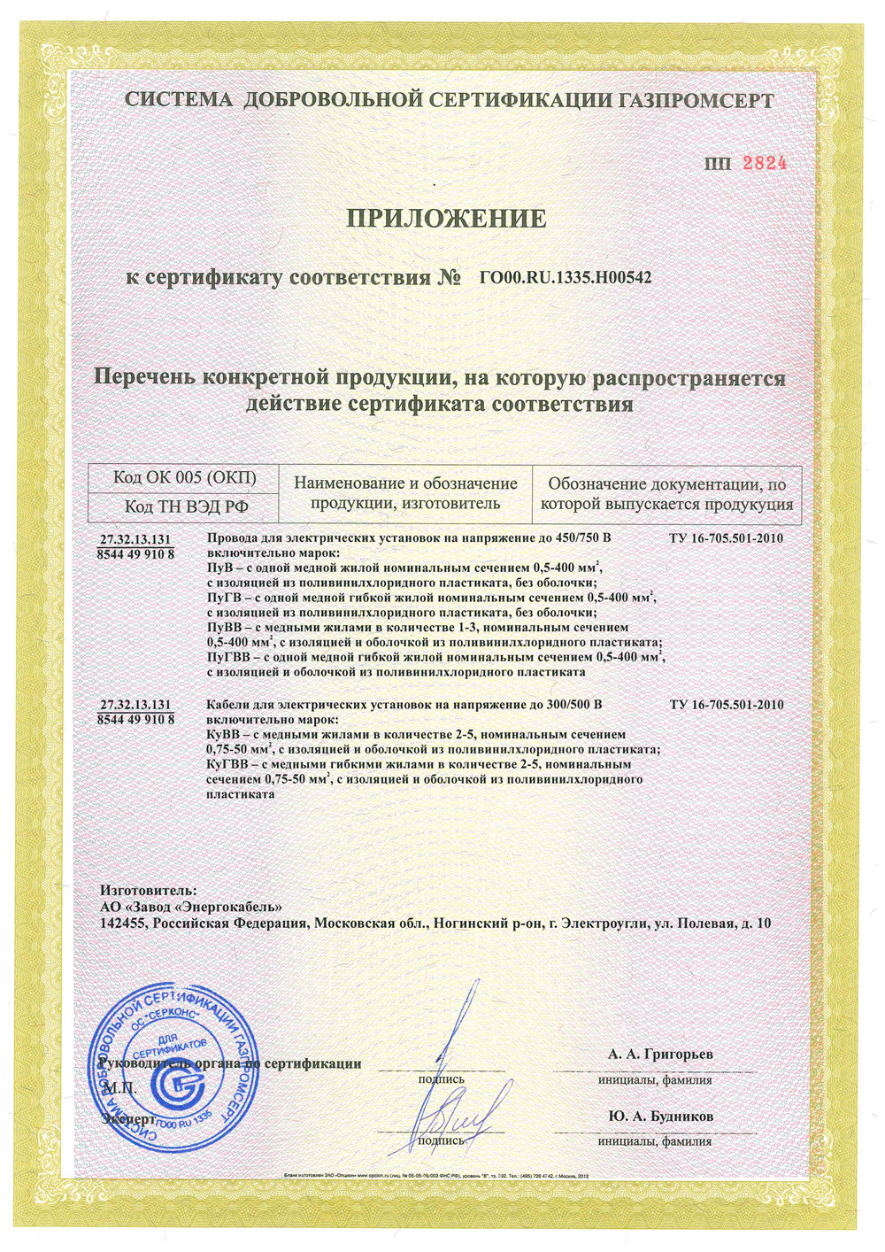 The appendix to the certificate of Conformity № ГО00.RU.1335.Н00542