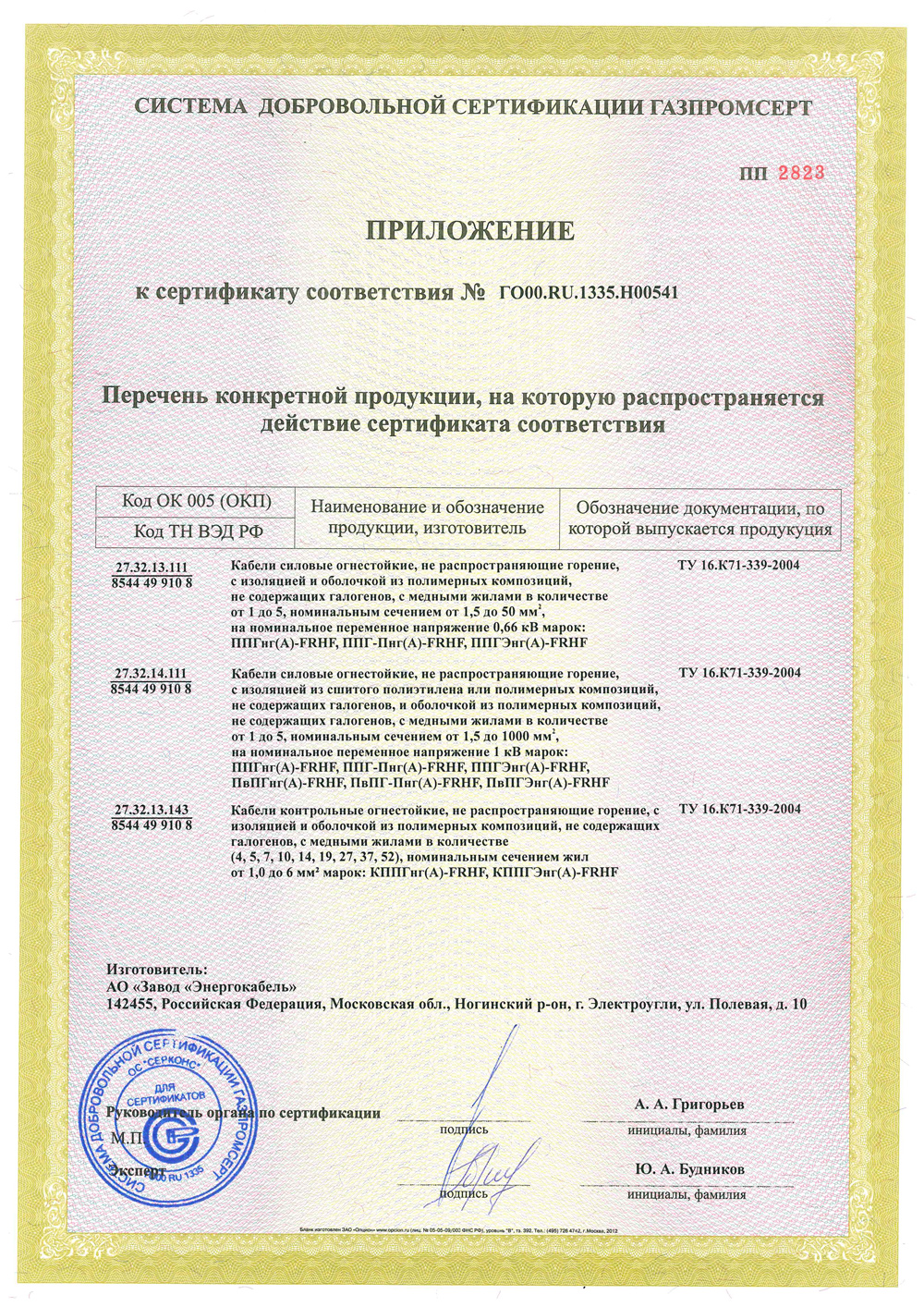 The appendix to the certificate of Conformity № № ГО00.RU.1335.Н00541.
