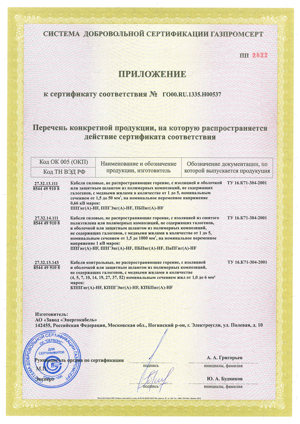 The appendix to the Certificate of Conformity № ГО00.RU.1335.Н00537.