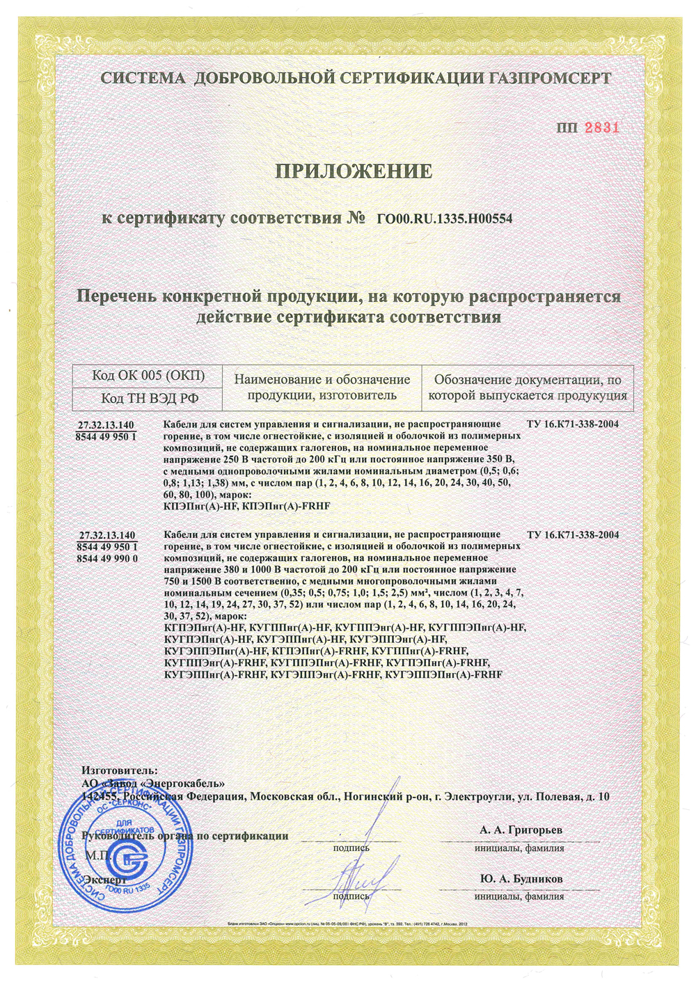 The appendix to the certificate of Conformity № ГО00.RU.1335.Н00554.