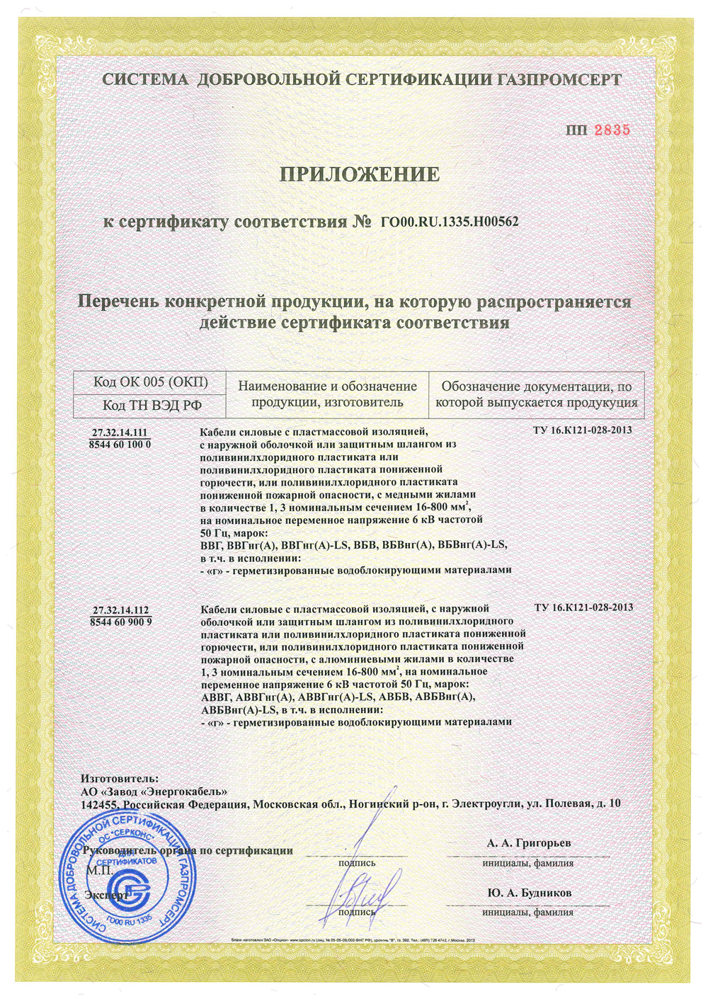 The appendix to the certificate of Conformity № ГО00.RU.1335.Н00562.
