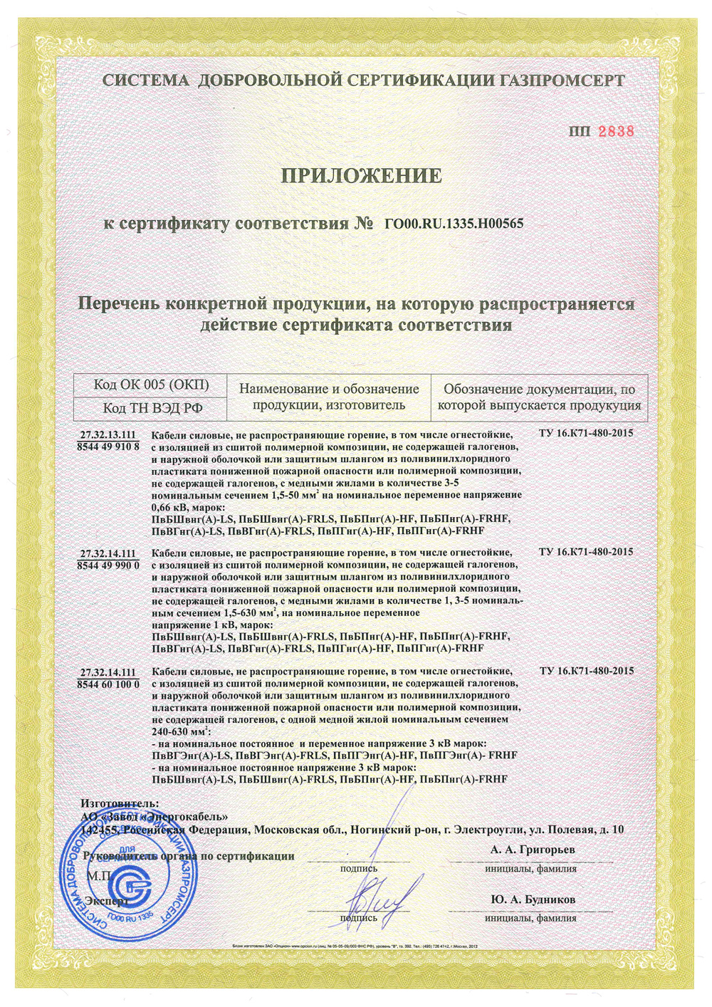 The appendix №1 to the certificate of Conformity №ГО00.RU.1335.Н00565.