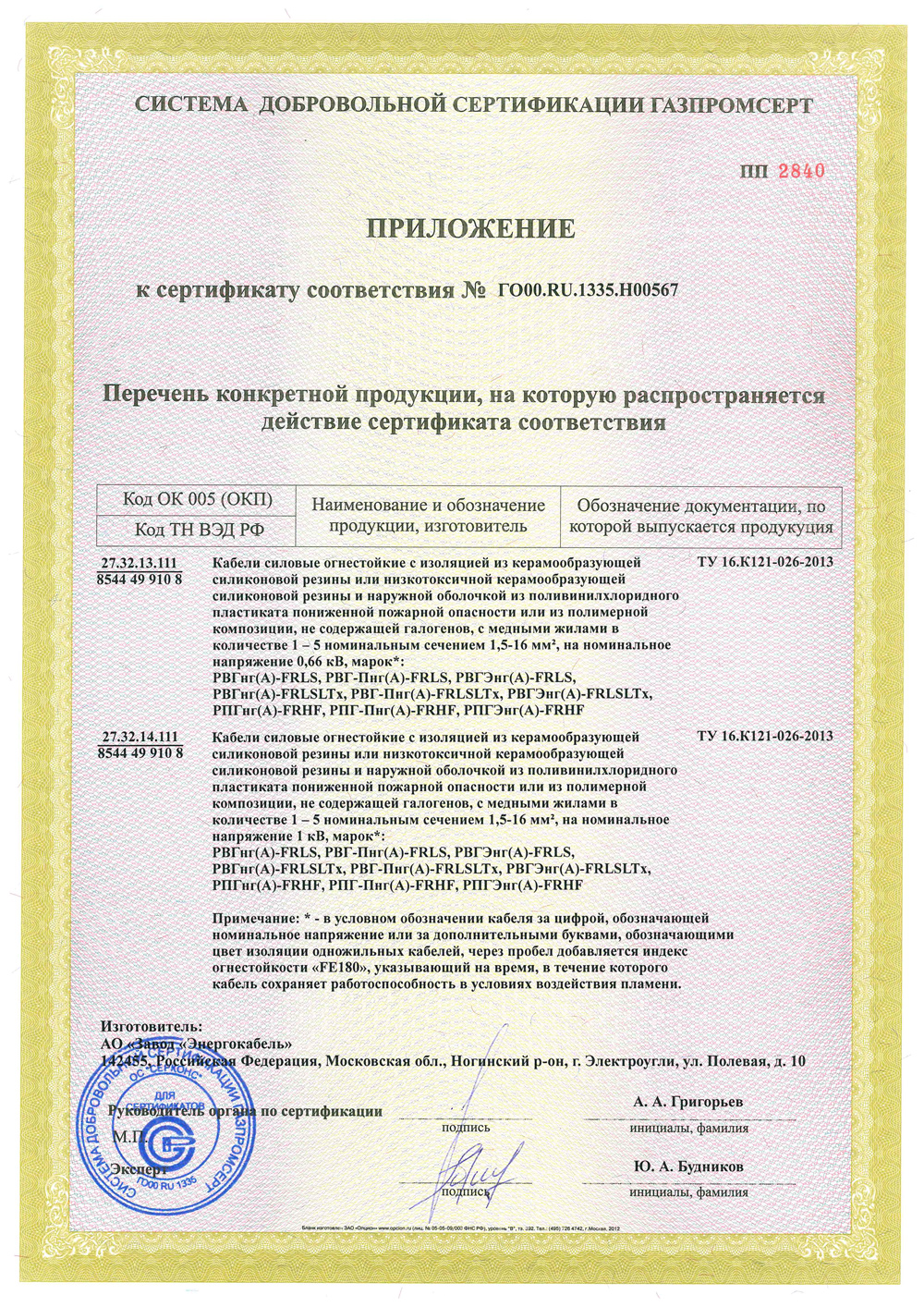 The appendix to the certificate of Conformity № ГО00.RU.1335.Н00567.